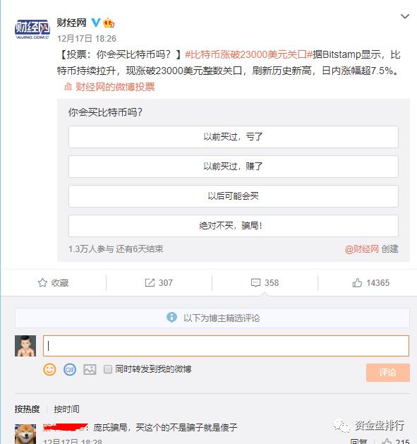 爆仓70.2亿美金,央视、财经网相继报道报道!!!